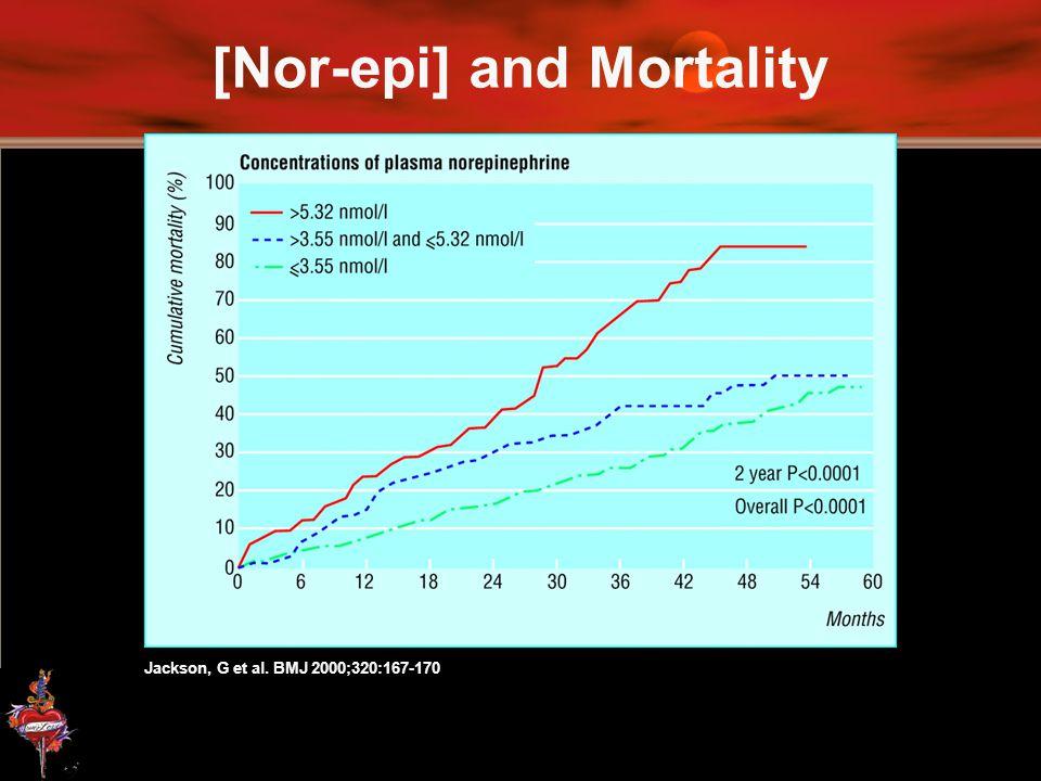 [Nor-epi] and Mortality